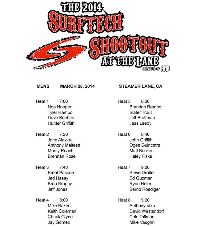 2014-surftech-shootout-round-1-mens