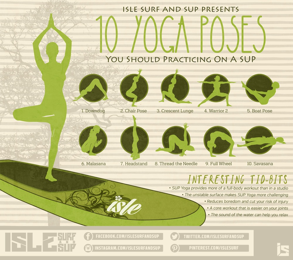 10 sup yoga poses beginner infographic