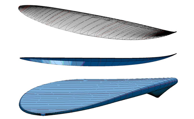 Volume in Stand Up Paddle Surfboards